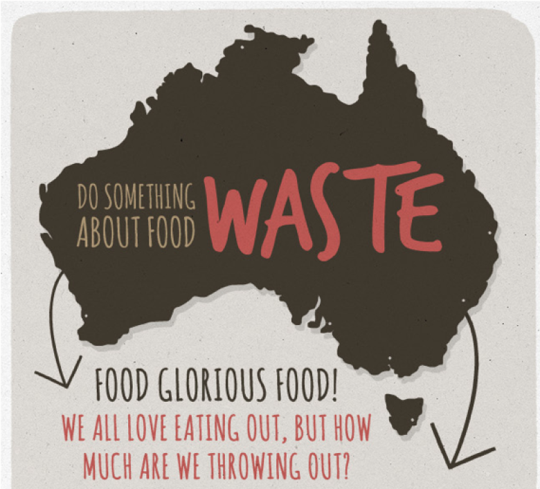 Fast Facts on Food Waste in Australia