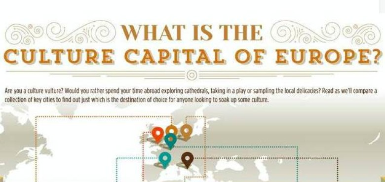 Infographic: What is the Culture Capital of Europe?