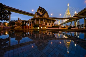 Sustainability Of The Thai Tourism Industry