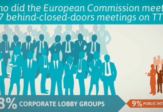 Who is lobbying for the TTIP agreement?